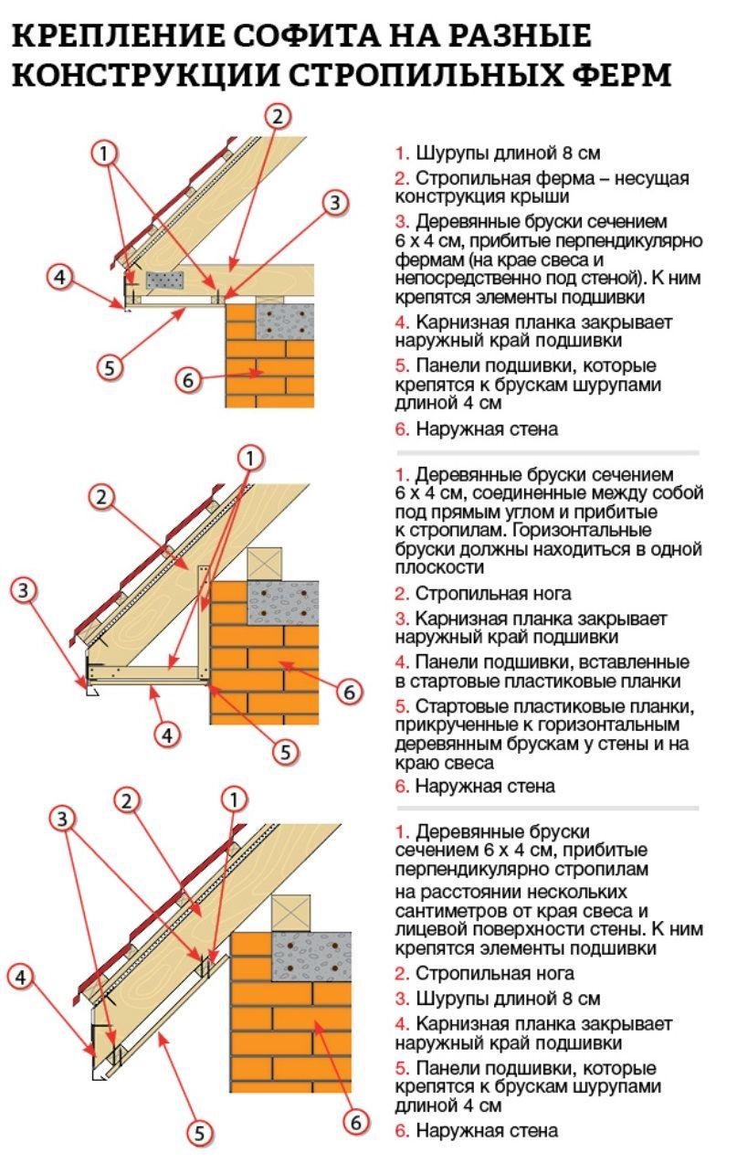 софит Бриза инструкция